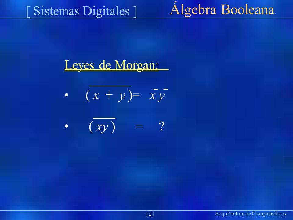 Álgebra Booleana [ Sistemas Digitales ] • ( x + y )= x y • ( xy ) =